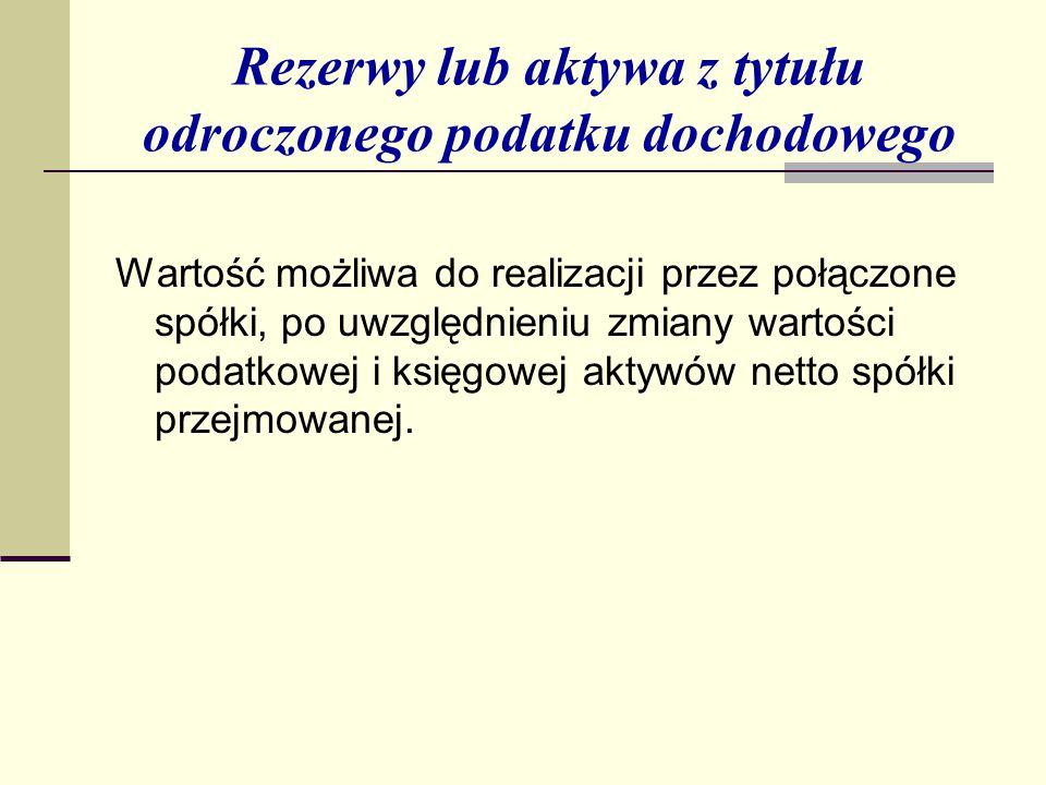 Rezerwy lub aktywa z tytułu odroczonego podatku dochodowego