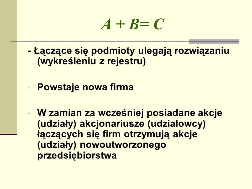A + B= C - Łączące się podmioty ulegają rozwiązaniu (wykreśleniu z rejestru) Powstaje nowa firma.