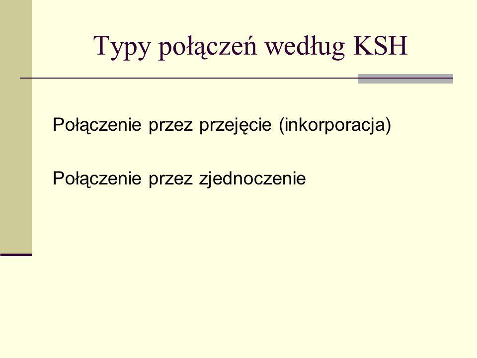 Typy połączeń według KSH