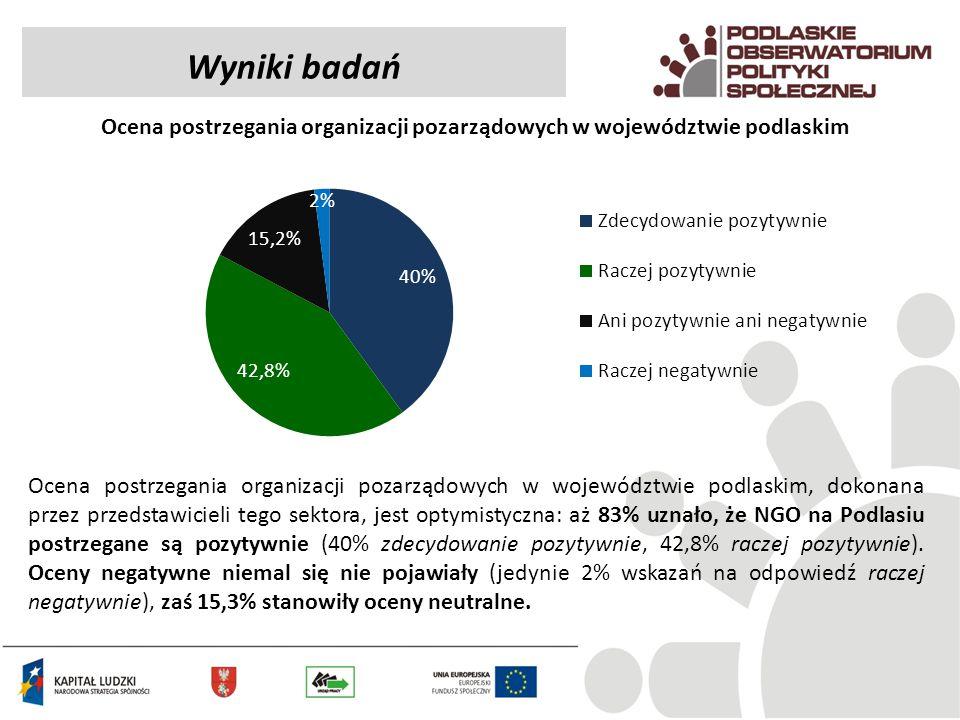 Ocena postrzegania organizacji pozarządowych w województwie podlaskim