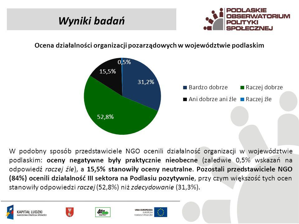 Ocena działalności organizacji pozarządowych w województwie podlaskim