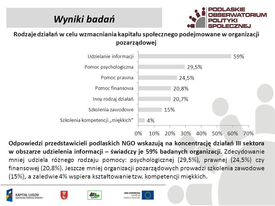 Wyniki badań Rodzaje działań w celu wzmacniania kapitału społecznego podejmowane w organizacji pozarządowej.