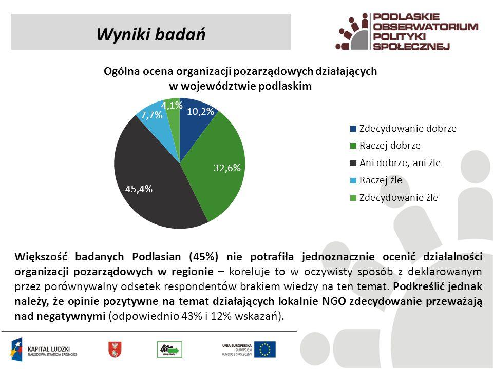Wyniki badań Ogólna ocena organizacji pozarządowych działających w województwie podlaskim.
