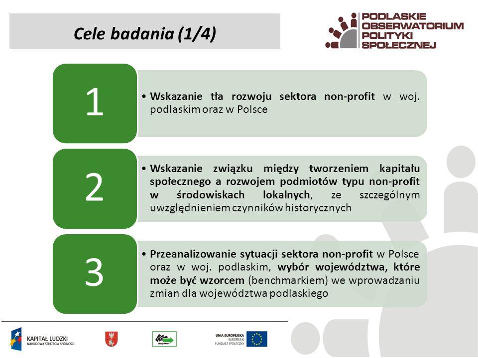 Cele badania (1/4) Wskazanie tła rozwoju sektora non-profit w woj. podlaskim oraz w Polsce. 1.