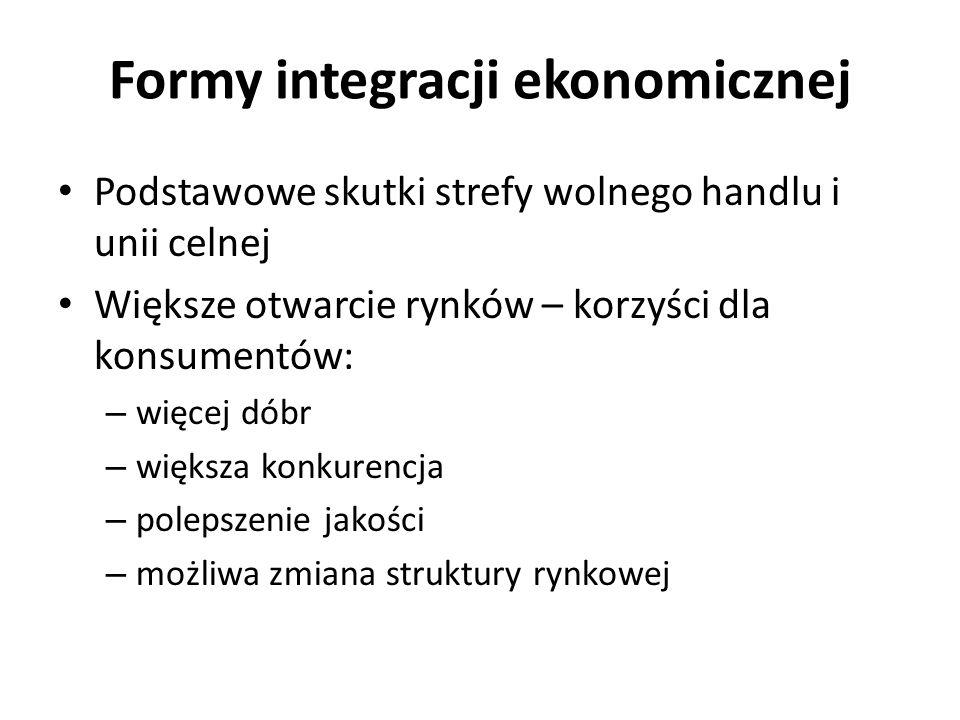Formy integracji ekonomicznej