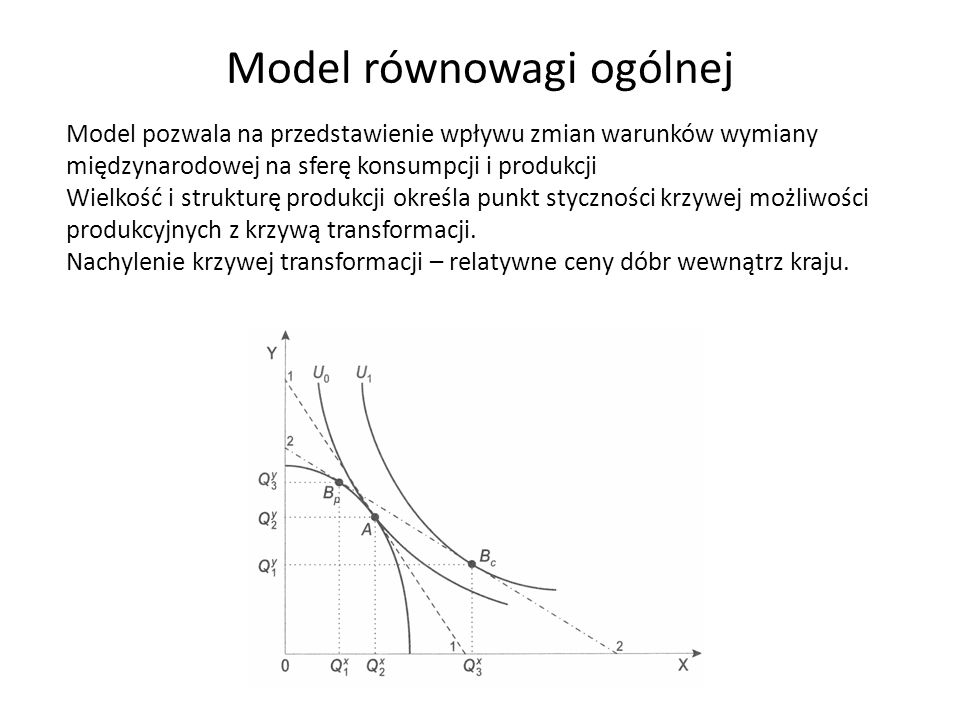 Model równowagi ogólnej