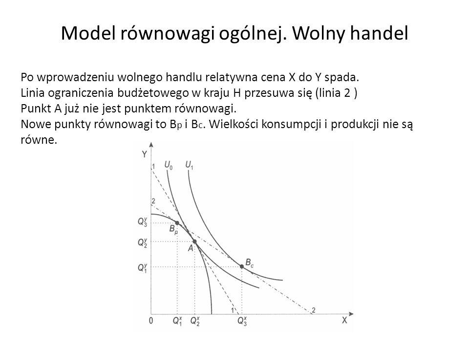 Model równowagi ogólnej. Wolny handel