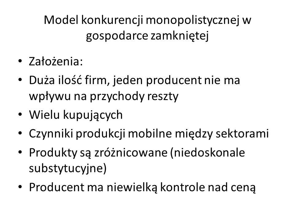 Model konkurencji monopolistycznej w gospodarce zamkniętej