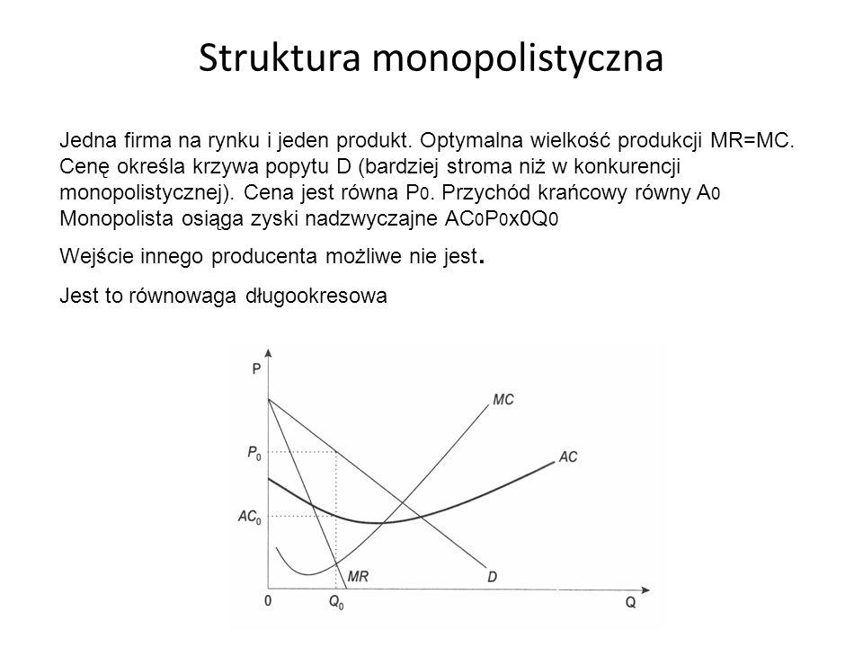 Struktura monopolistyczna