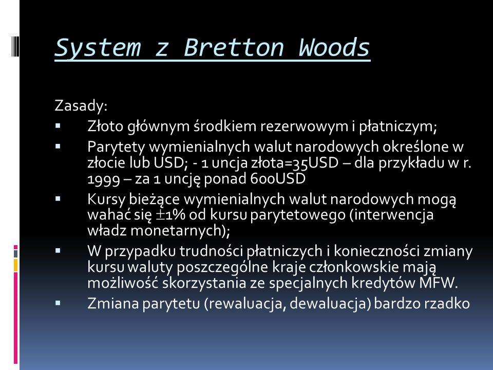 System z Bretton Woods Zasady: