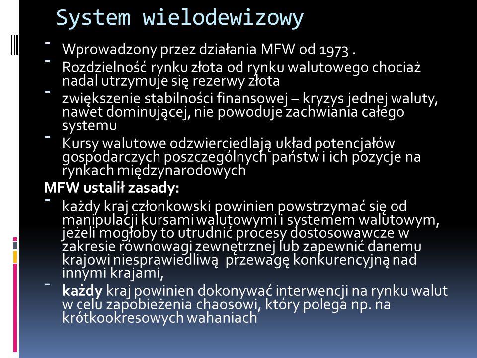 System wielodewizowy Wprowadzony przez działania MFW od 1973 .