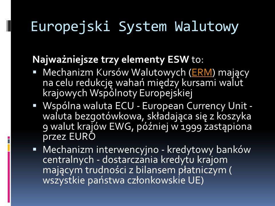 Europejski System Walutowy