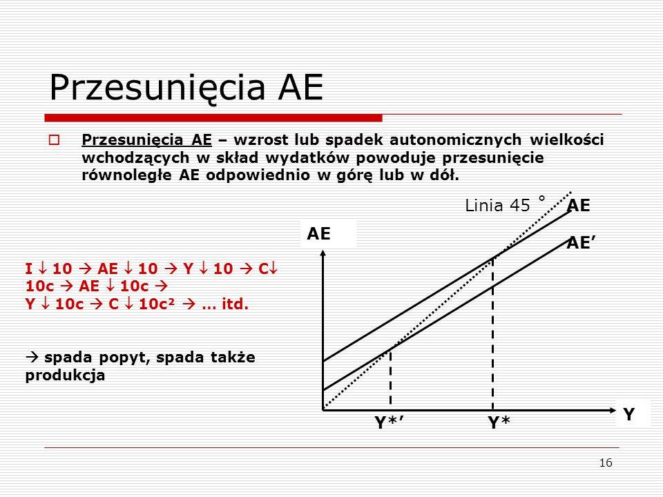 Przesunięcia AE I  10  AE  10  Y  10  C 10c  AE  10c 