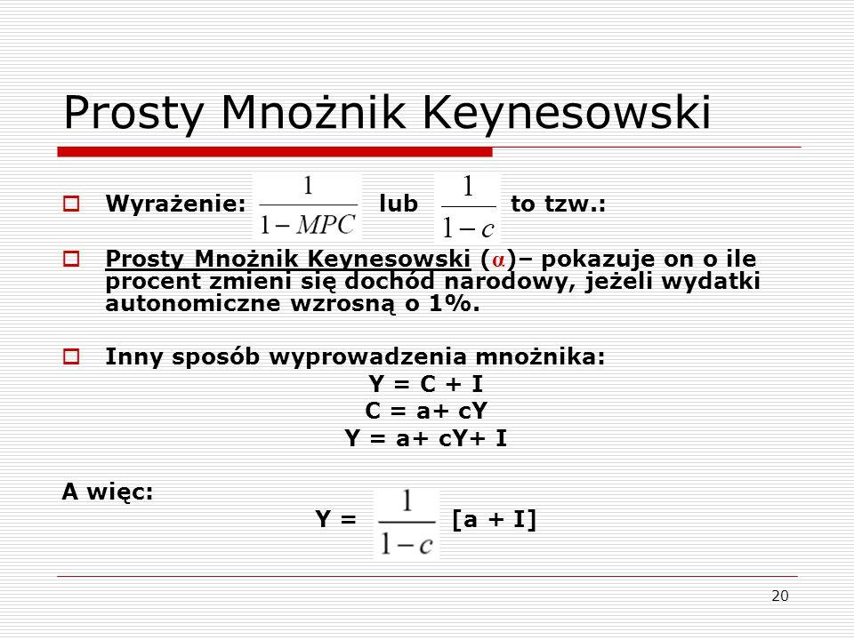 Prosty Mnożnik Keynesowski