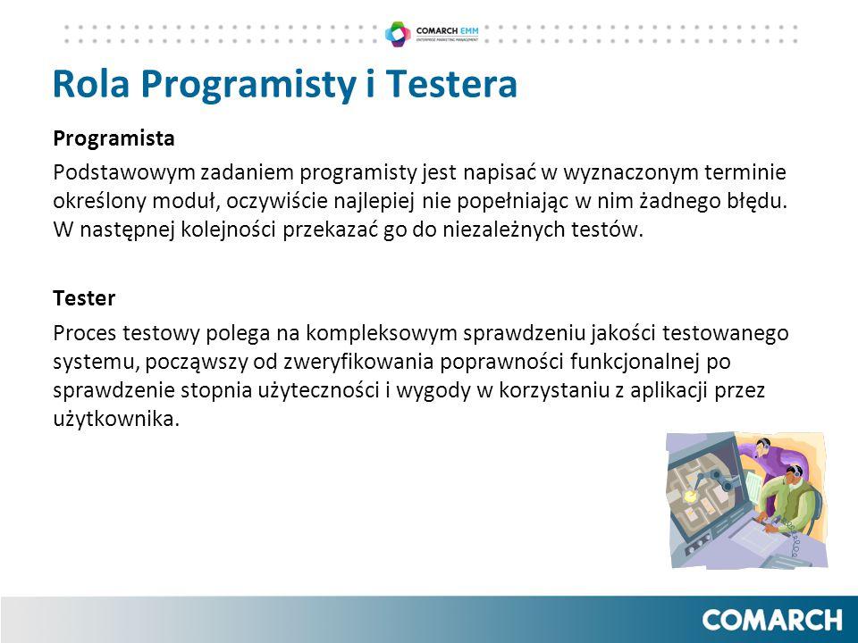 Rola Programisty i Testera