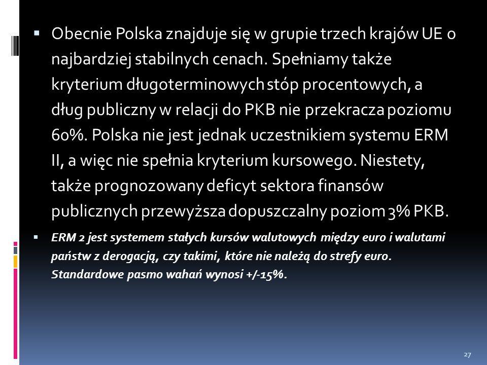 Obecnie Polska znajduje się w grupie trzech krajów UE o najbardziej stabilnych cenach. Spełniamy także kryterium długoterminowych stóp procentowych, a dług publiczny w relacji do PKB nie przekracza poziomu 60%. Polska nie jest jednak uczestnikiem systemu ERM II, a więc nie spełnia kryterium kursowego. Niestety, także prognozowany deficyt sektora finansów publicznych przewyższa dopuszczalny poziom 3% PKB.