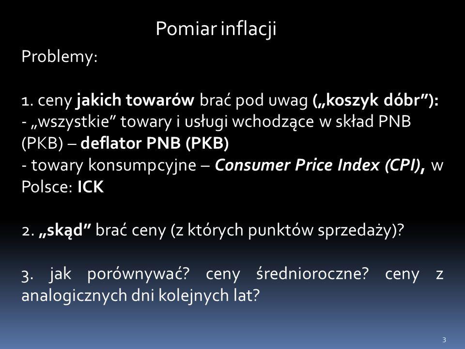 Pomiar inflacji Problemy:
