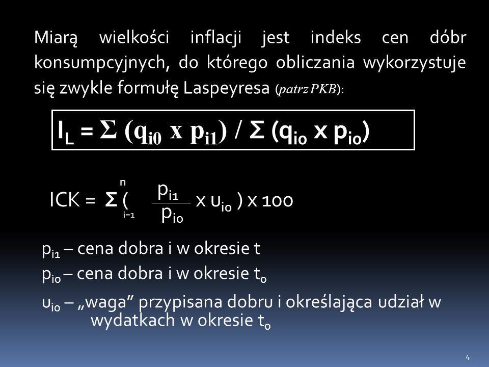 IL = Σ (qi0 x pi1) / Σ (qi0 x pi0)