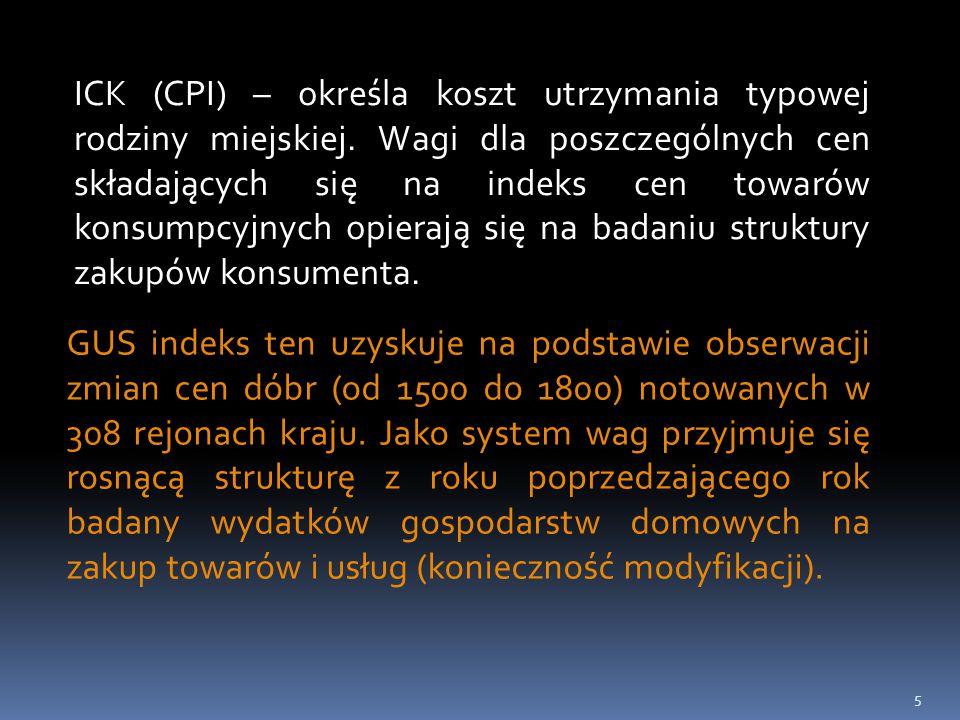 ICK (CPI) – określa koszt utrzymania typowej rodziny miejskiej