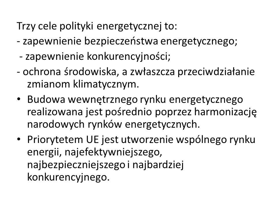 Trzy cele polityki energetycznej to: