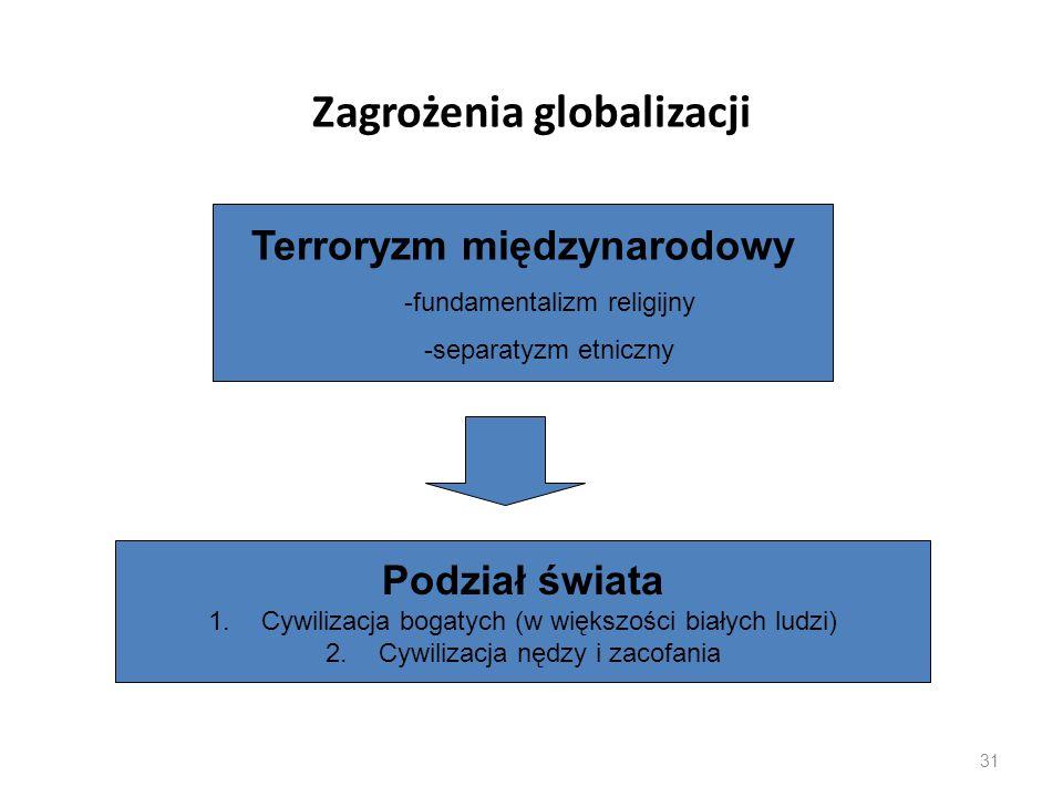 Zagrożenia globalizacji