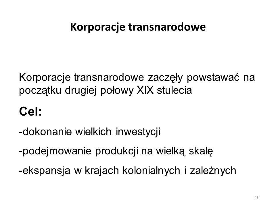 Korporacje transnarodowe