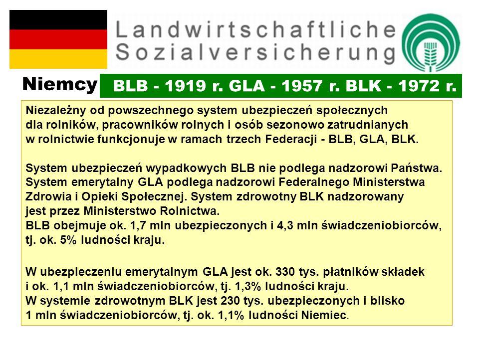 Niemcy BLB - 1919 r. GLA - 1957 r. BLK - 1972 r.