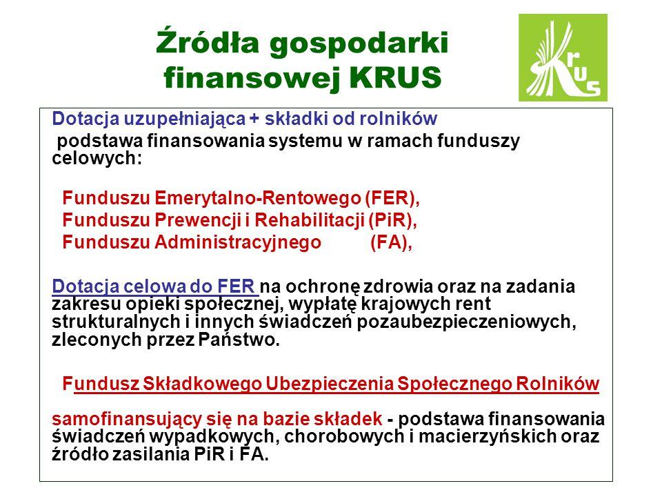 Źródła gospodarki finansowej KRUS