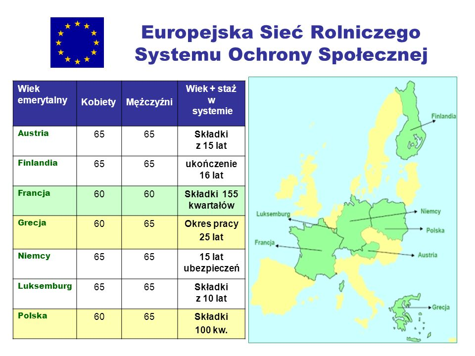 Europejska Sieć Rolniczego Systemu Ochrony Społecznej