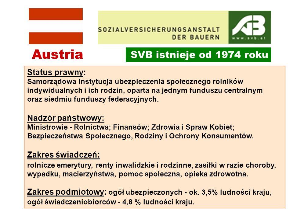 Austria SVB istnieje od 1974 roku