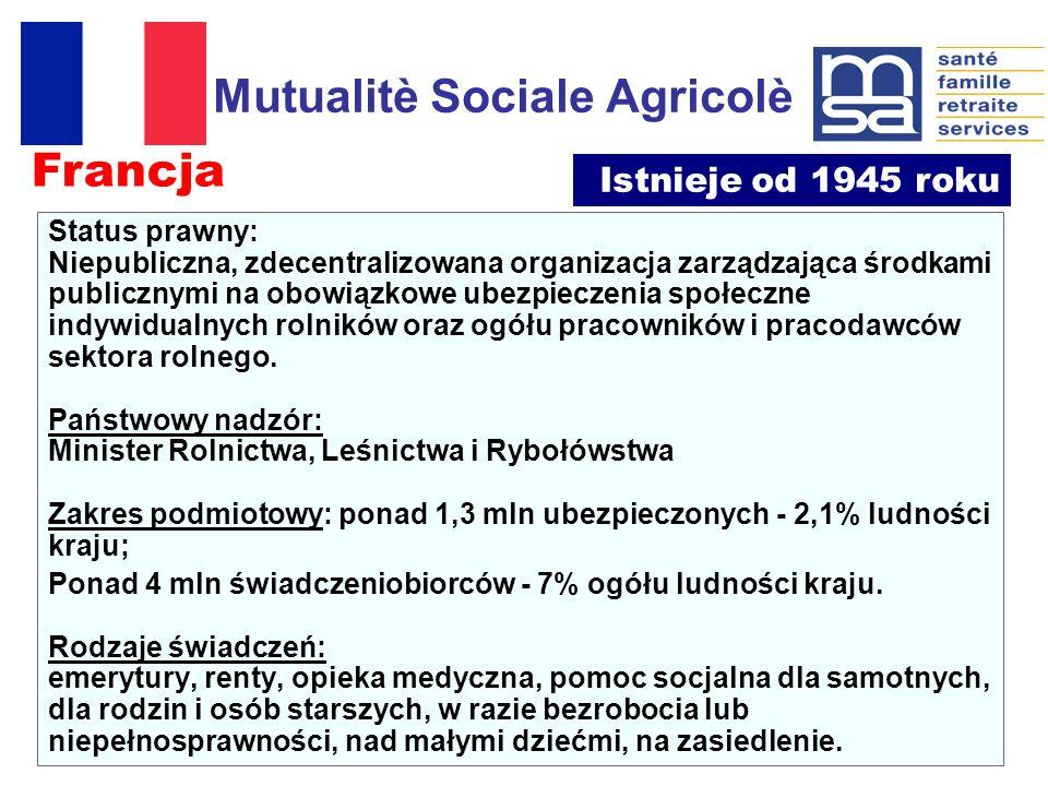 Mutualitè Sociale Agricolè