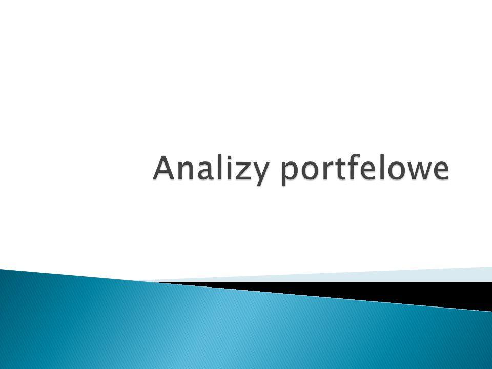 Analizy portfelowe