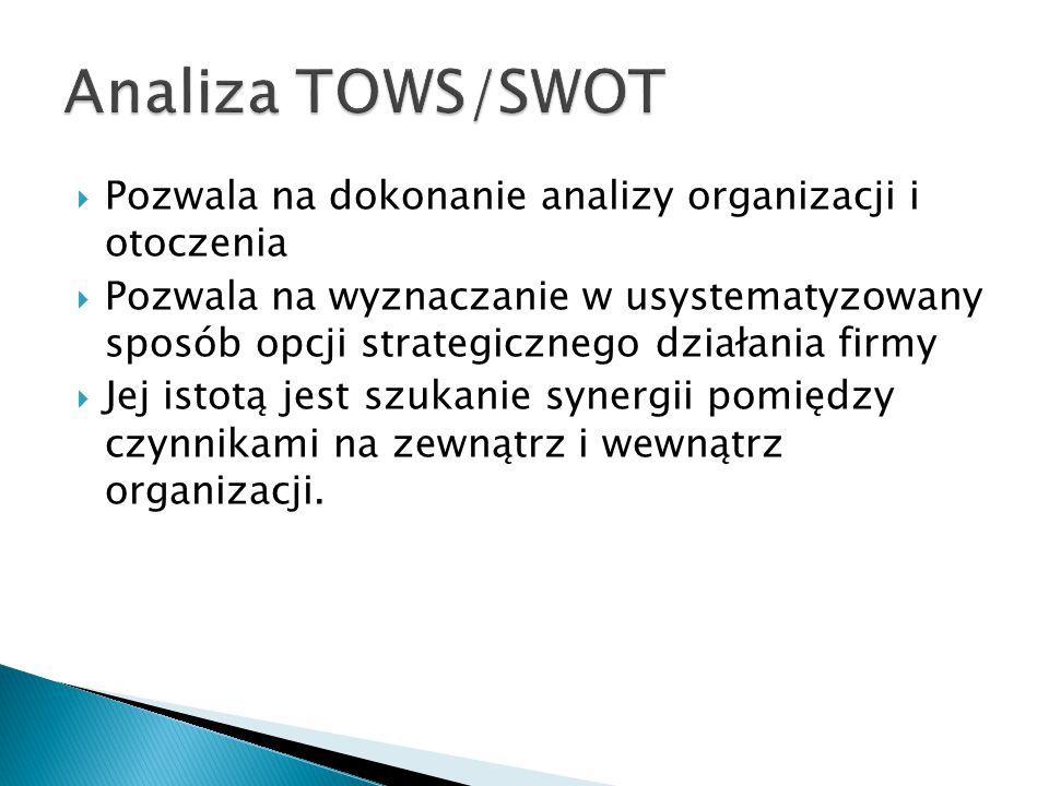 Analiza TOWS/SWOT Pozwala na dokonanie analizy organizacji i otoczenia