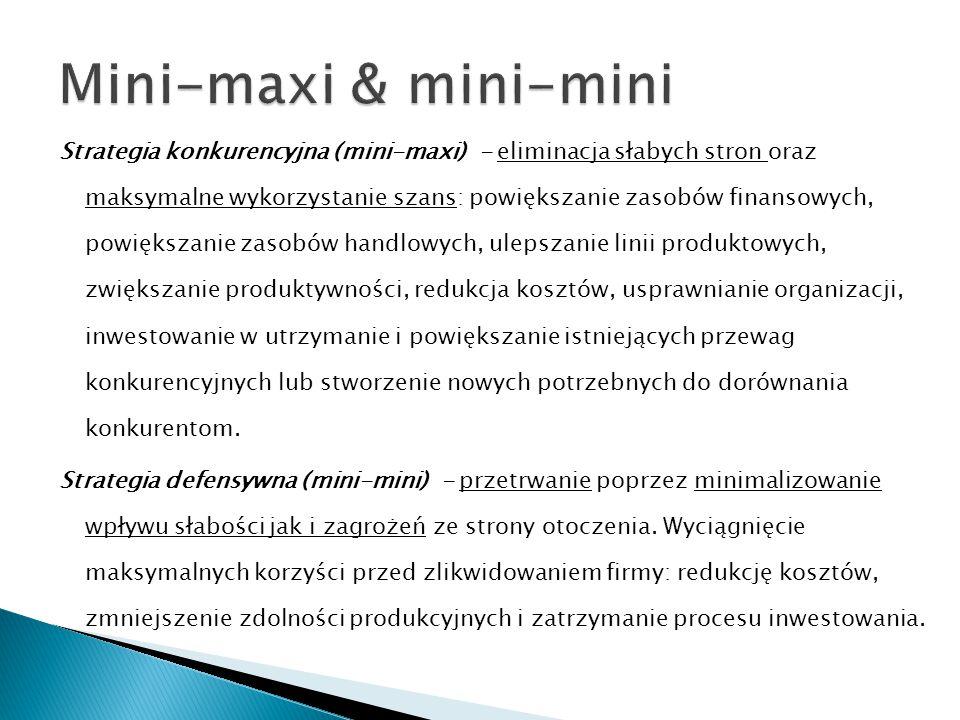 Mini-maxi & mini-mini