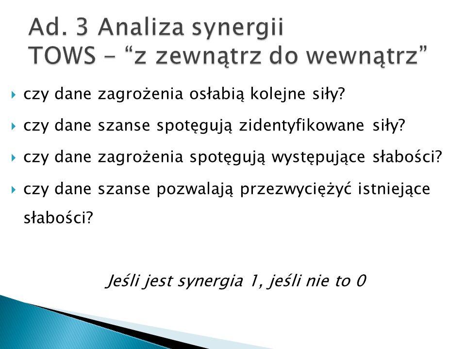 Ad. 3 Analiza synergii TOWS - z zewnątrz do wewnątrz
