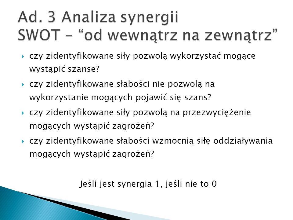Ad. 3 Analiza synergii SWOT - od wewnątrz na zewnątrz