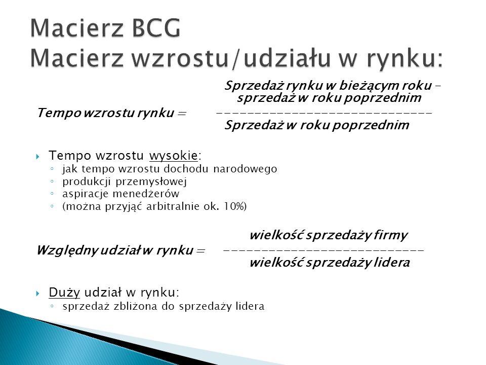 Macierz BCG Macierz wzrostu/udziału w rynku: