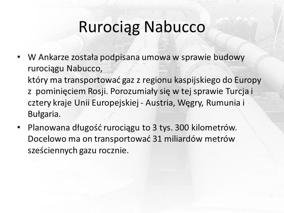 Rurociąg Nabucco
