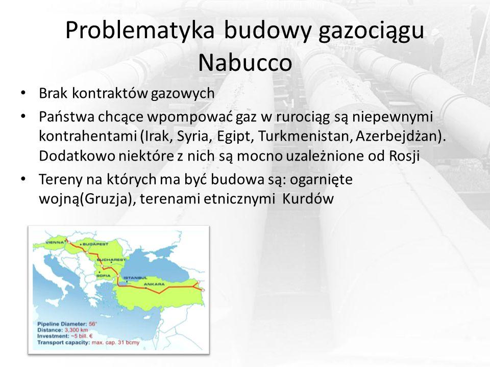 Problematyka budowy gazociągu Nabucco