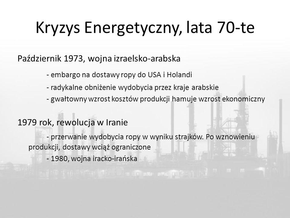 Kryzys Energetyczny, lata 70-te