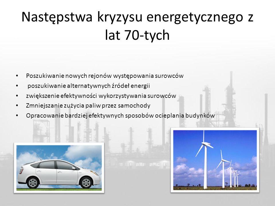 Następstwa kryzysu energetycznego z lat 70-tych