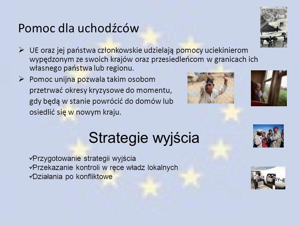 Strategie wyjścia Pomoc dla uchodźców