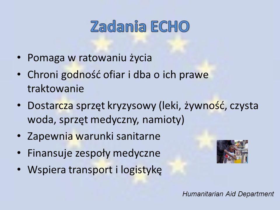 Zadania ECHO Pomaga w ratowaniu życia