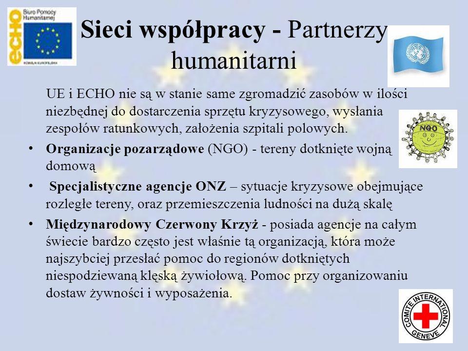 Sieci współpracy - Partnerzy humanitarni