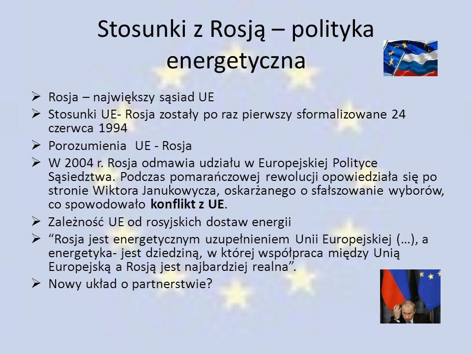 Stosunki z Rosją – polityka energetyczna