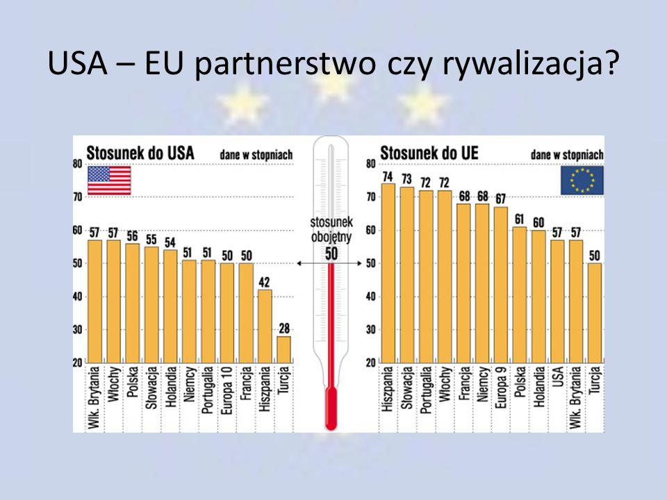 USA – EU partnerstwo czy rywalizacja