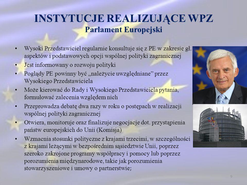 INSTYTUCJE REALIZUJĄCE WPZ Parlament Europejski