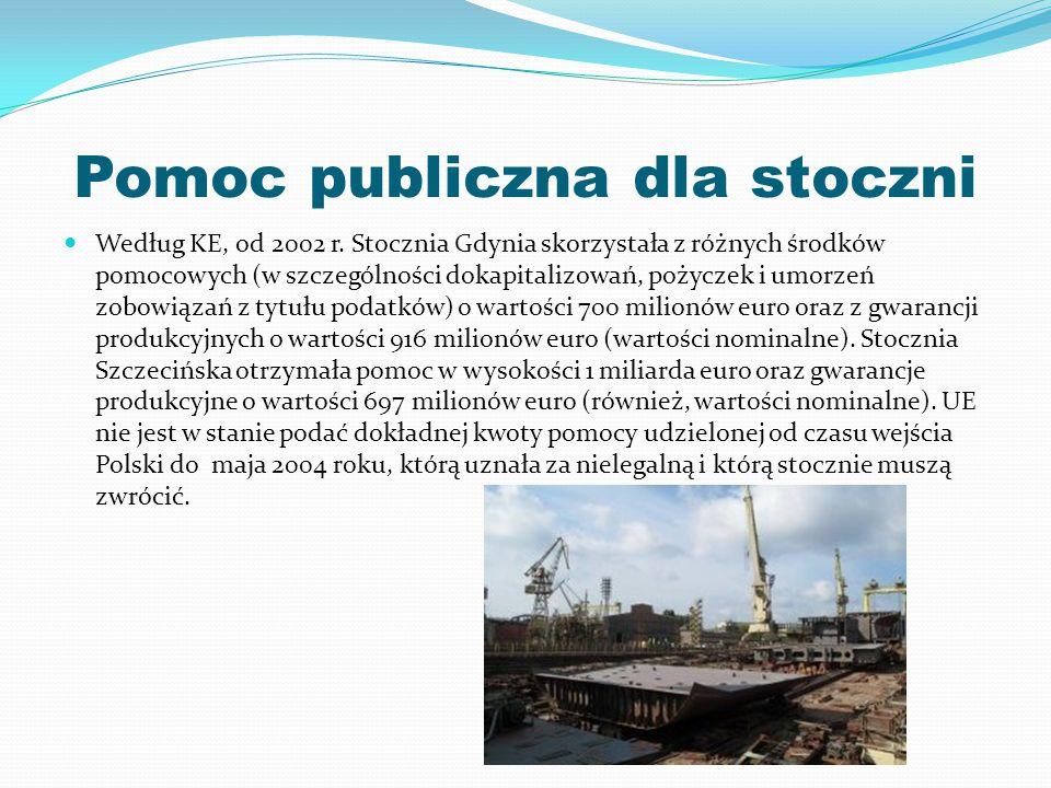 Pomoc publiczna dla stoczni