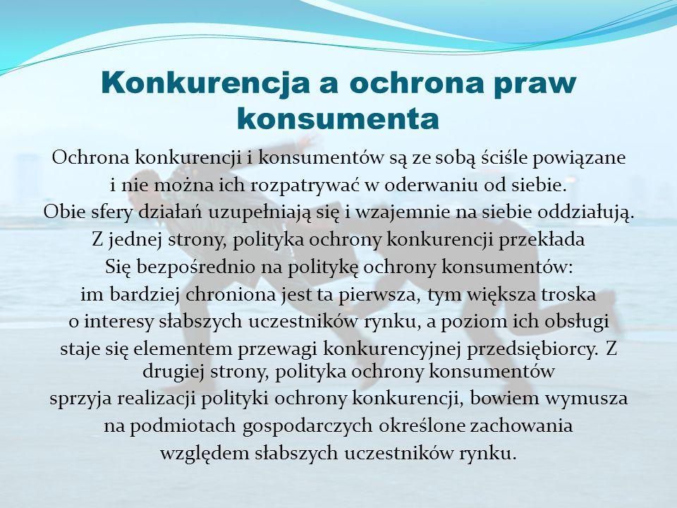 Konkurencja a ochrona praw konsumenta