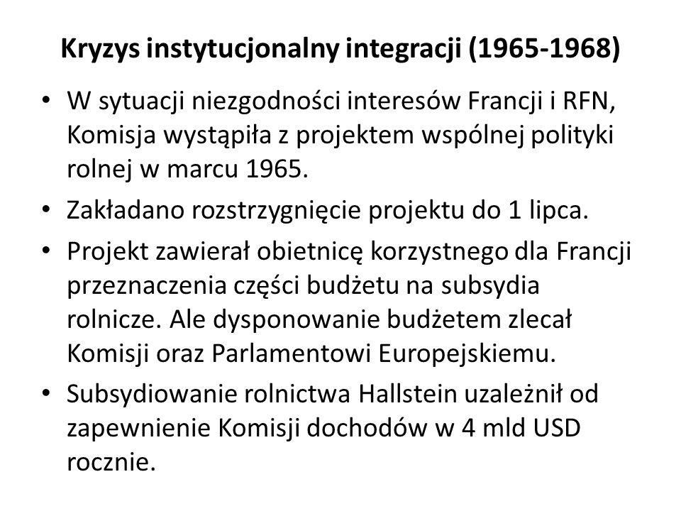 Kryzys instytucjonalny integracji (1965-1968)